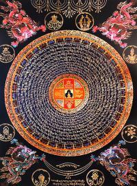 Плакат Восемь Благоприятных Символов (30 x 40 см).