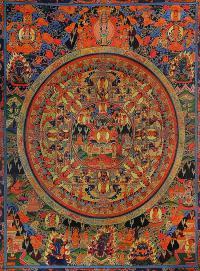 Плакат Воплощения Будды (30 x 40 см).