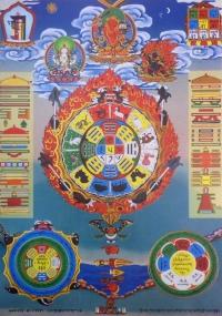 Плакат Тибетская астрологическая диаграмма (30 x 40 см).