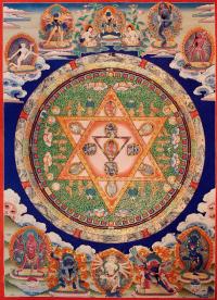 Плакат Мандала Ваджрайогини (29 x 40 см).