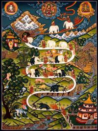 Плакат Этапы шаматхи (30 x 40 см).